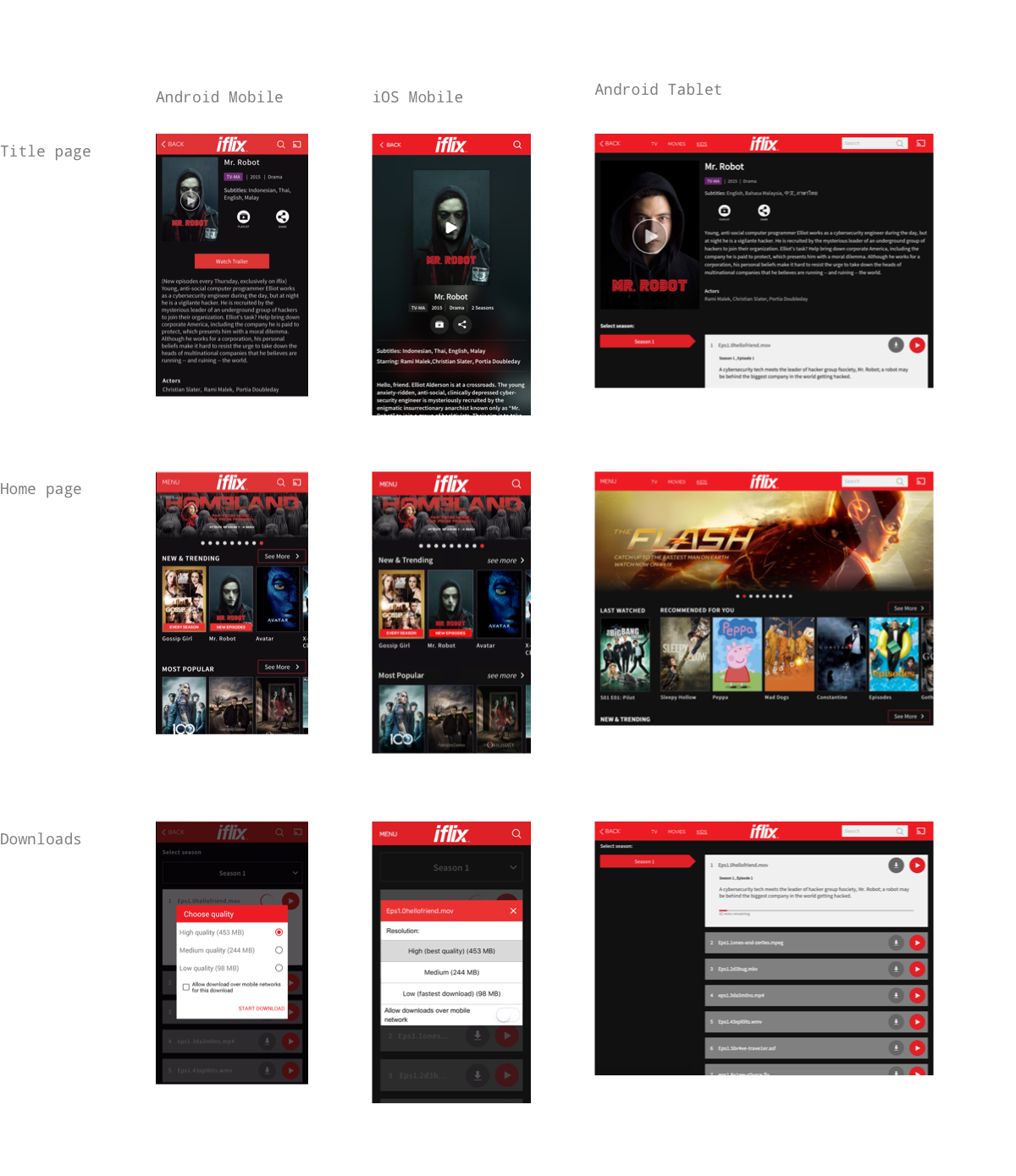 Screenshots of iflix's Android mobile, iOS mobile, and Android tablet apps, showing the home, title, and downloads screens.